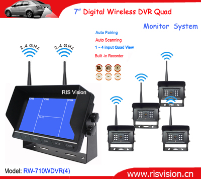 RW-710WDVR(4) Digital Wireless Quad DVR System - RIS Vision
